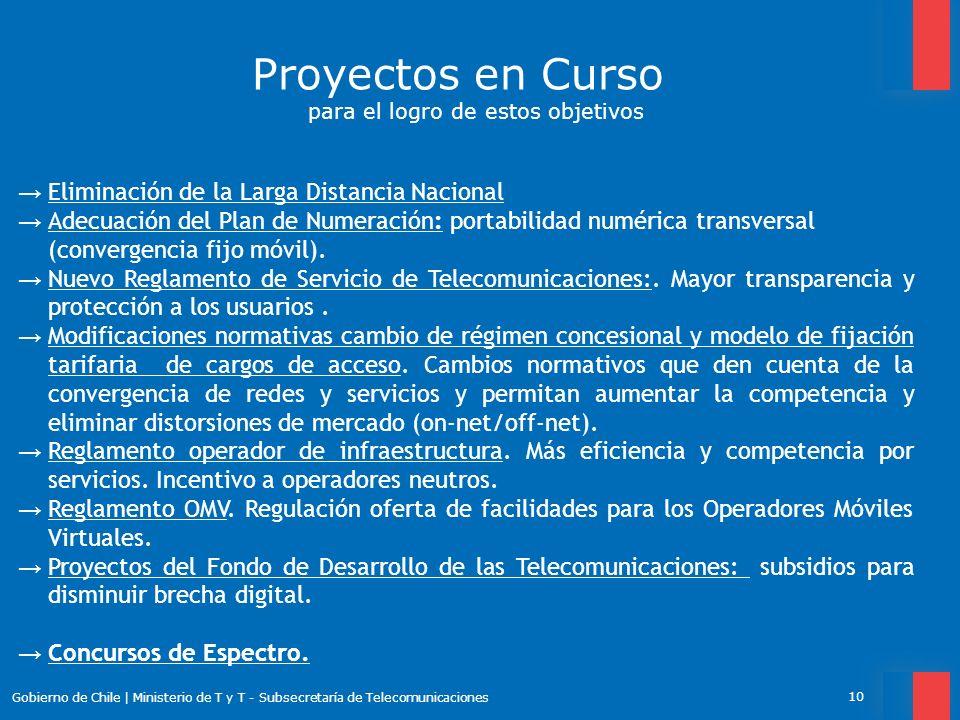 Proyectos en Curso para el logro de estos objetivos 10 Gobierno de Chile | Ministerio de T y T - Subsecretaría de Telecomunicaciones Eliminación de la