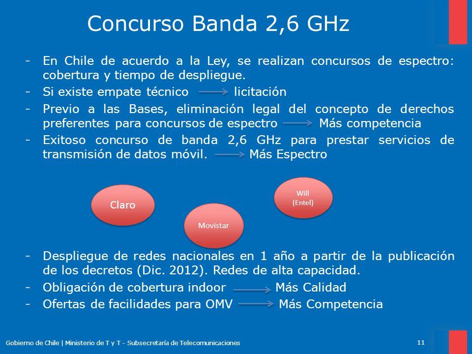 -En Chile de acuerdo a la Ley, se realizan concursos de espectro: cobertura y tiempo de despliegue. -Si existe empate técnico licitación -Previo a las