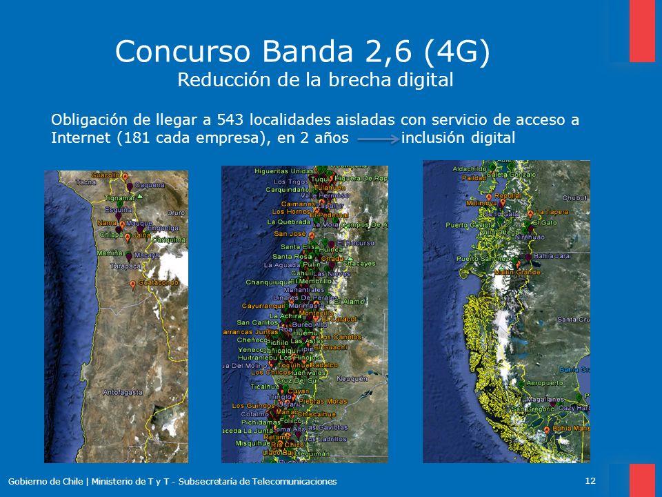 Concurso Banda 2,6 (4G) Reducción de la brecha digital Obligación de llegar a 543 localidades aisladas con servicio de acceso a Internet (181 cada emp