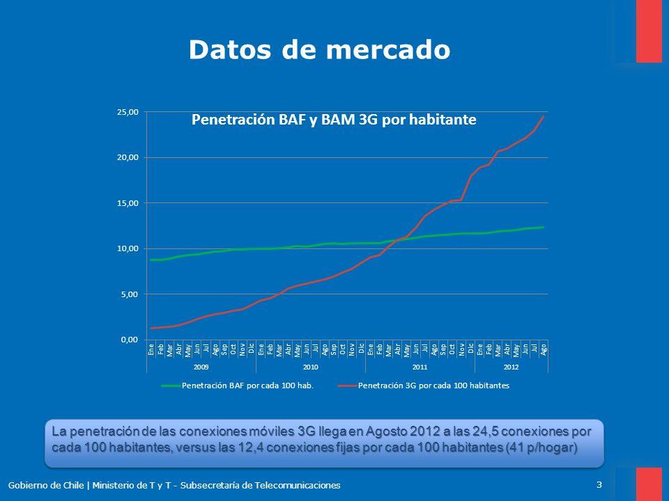Datos de mercado Gobierno de Chile | Ministerio de T y T - Subsecretaría de Telecomunicaciones 3 La penetración de las conexiones móviles 3G llega en