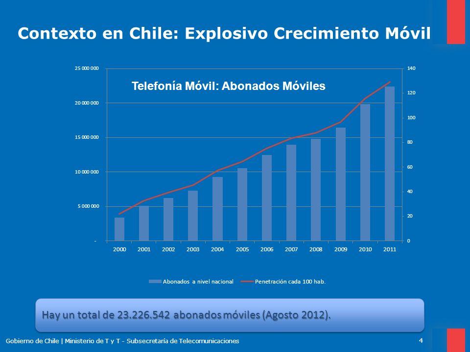 Datos de mercado Gobierno de Chile   Ministerio de T y T - Subsecretaría de Telecomunicaciones 5 Últimos datos: 4.265.945 conexiones a Internet a través de las redes móviles 3G (Agosto 2012).