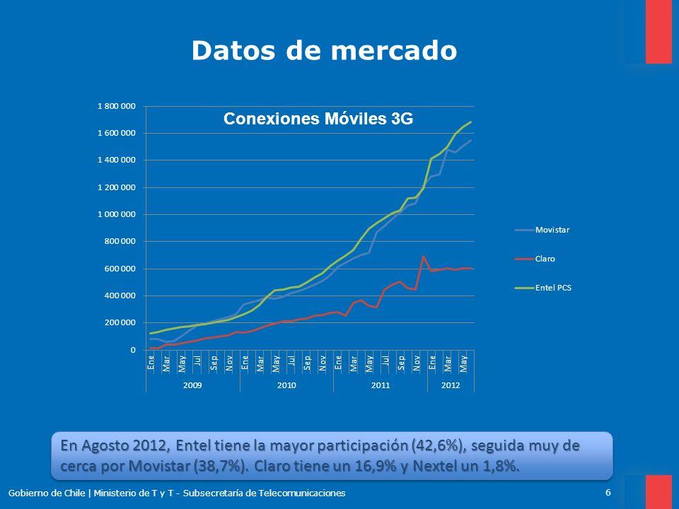 Datos de mercado Gobierno de Chile | Ministerio de T y T - Subsecretaría de Telecomunicaciones 6 En Agosto 2012, Entel tiene la mayor participación (4