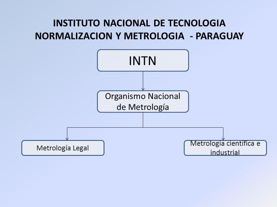 INSTITUTO NACIONAL DE TECNOLOGIA NORMALIZACION Y METROLOGIA - PARAGUAY INTN Organismo Nacional de Metrología Metrología Legal Metrología científica e