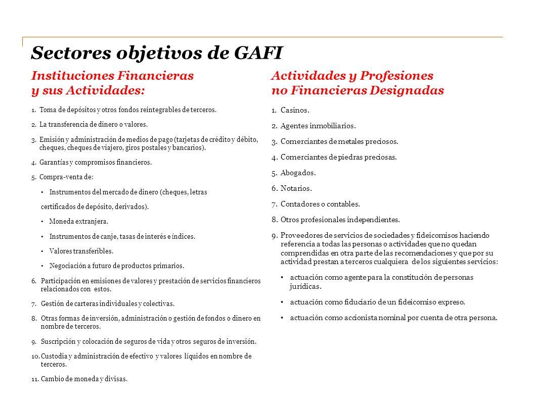PwC Sectores objetivos de GAFI 1.Toma de depósitos y otros fondos reintegrables de terceros.