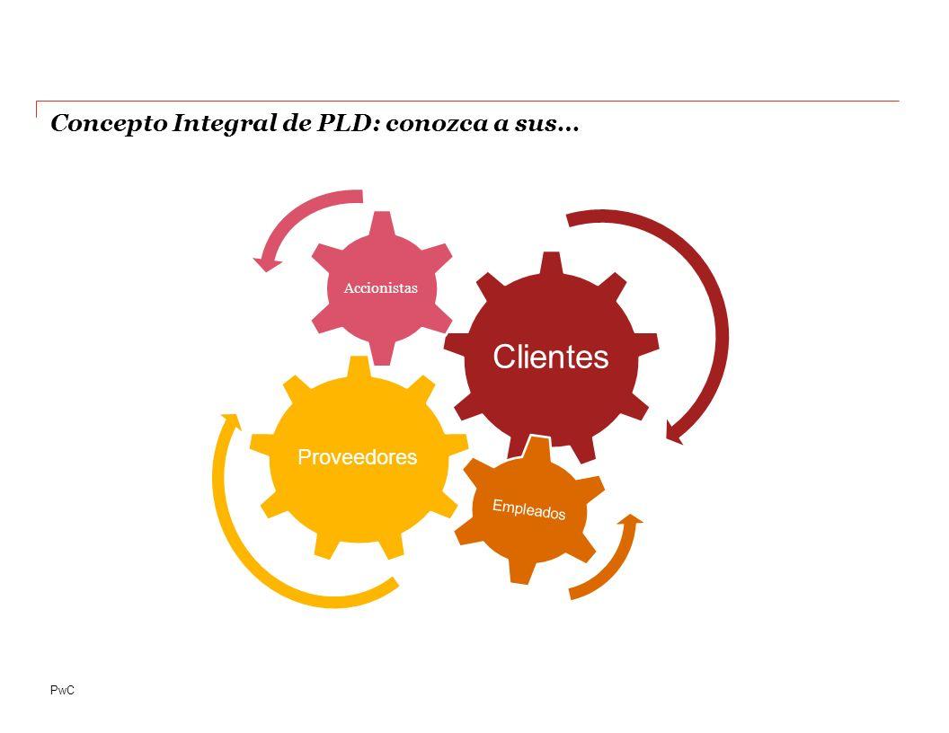 PwC Concepto Integral de PLD: conozca a sus… Clientes Accionistas Proveedores Empleados