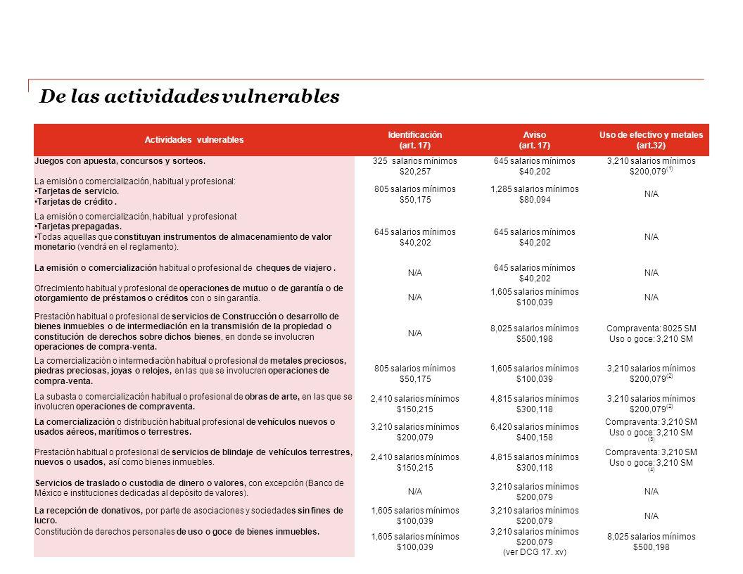 PwC De las actividades vulnerables Actividades vulnerables Identificación (art.