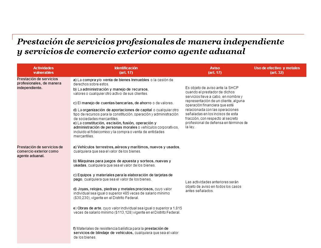 PwC Actividades vulnerables Identificación (art.17) Aviso (art.