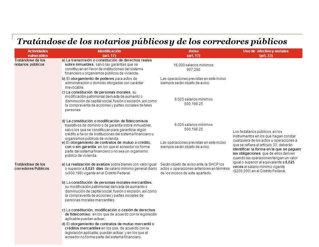 PwC Tratándose de los notarios públicos y de los corredores públicos Actividades vulnerables Identificación (art.