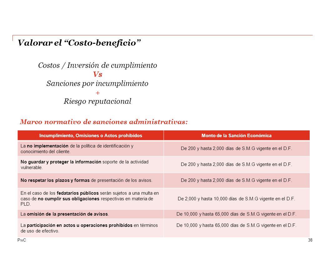 PwC Valorar el Costo-beneficio 38 Costos / Inversión de cumplimiento Vs Sanciones por incumplimiento + Riesgo reputacional Incumplimiento, Omisiones o Actos prohibidosMonto de la Sanción Económica La no implementación de la política de identificación y conocimiento del cliente.