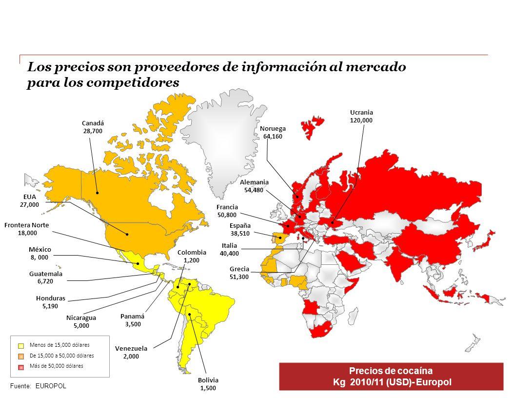 PwC Precios de cocaína Kg 2010/11 (USD)- Europol Bolivia 1,500 Menos de 15,000 dólares De 15,000 a 50,000 dólares Más de 50,000 dólares México 8, 000 EUA 27,000 Canadá 28,700 Guatemala 6,720 Colombia 1,200 Noruega 64,160 Alemania 54,480 Francia 50,800 España 38,510 Ucrania 120,000 Italia 40,400 Grecia 51,300 Nicaragua 5,000 Honduras 5,190 Venezuela 2,000 Panamá 3,500 Frontera Norte 18,000 Los precios son proveedores de información al mercado para los competidores Fuente: EUROPOL