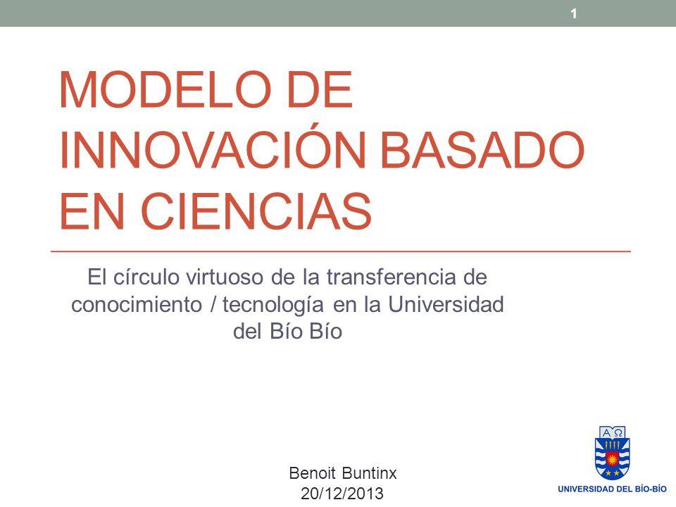 MODELO DE INNOVACIÓN BASADO EN CIENCIAS El círculo virtuoso de la transferencia de conocimiento / tecnología en la Universidad del Bío Bío 1 Benoit Bu