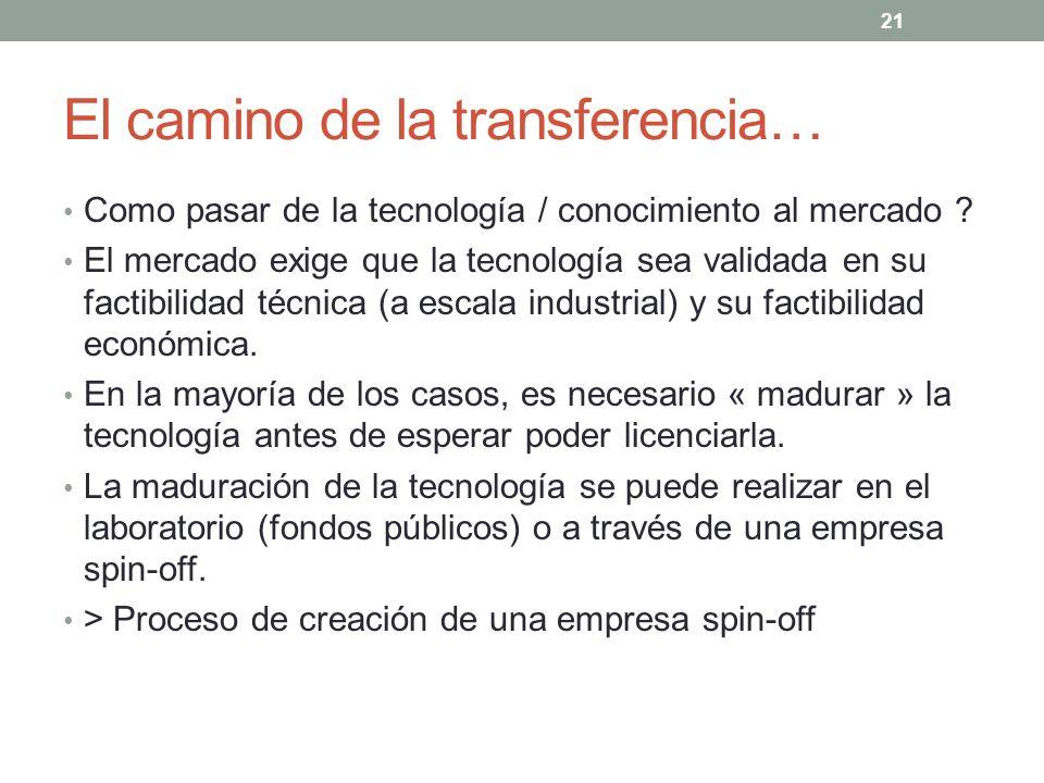 El camino de la transferencia… Como pasar de la tecnología / conocimiento al mercado ? El mercado exige que la tecnología sea validada en su factibili