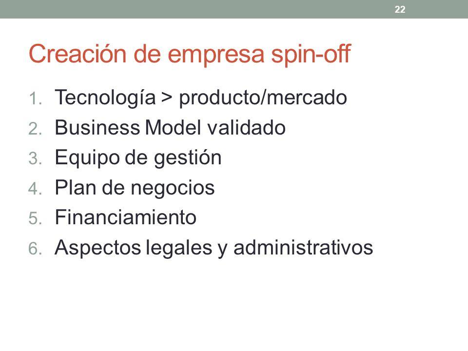 Creación de empresa spin-off 1. Tecnología > producto/mercado 2. Business Model validado 3. Equipo de gestión 4. Plan de negocios 5. Financiamiento 6.