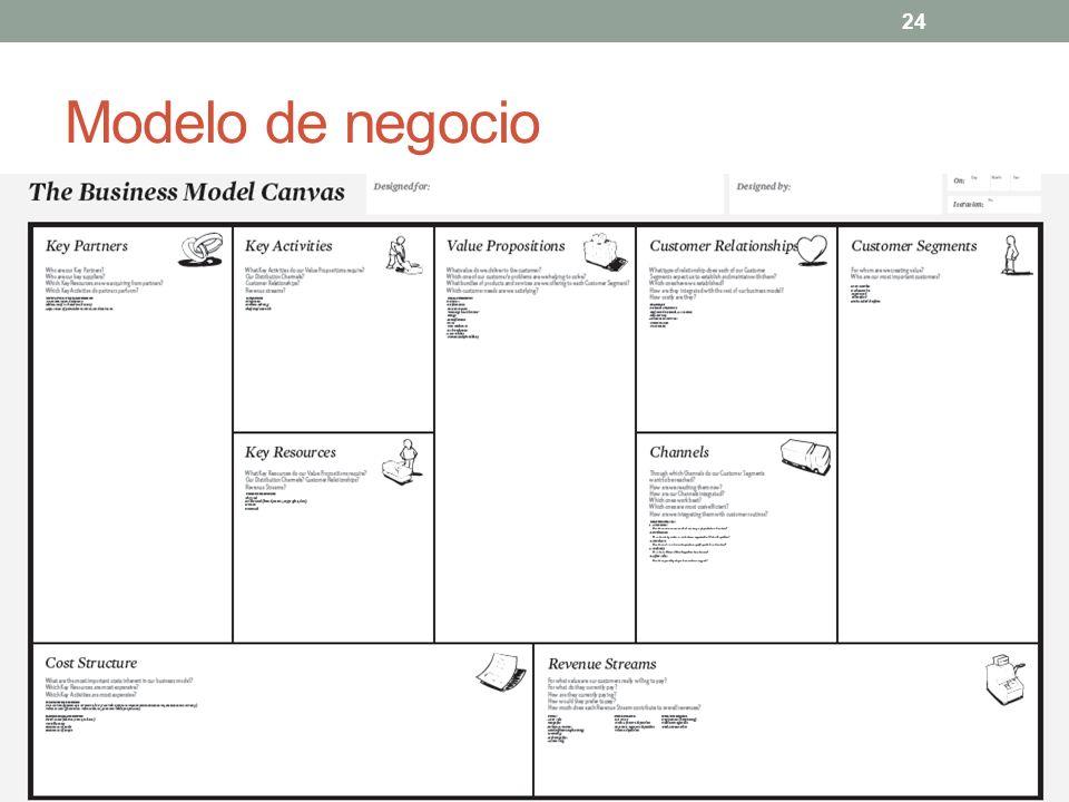 Modelo de negocio 24