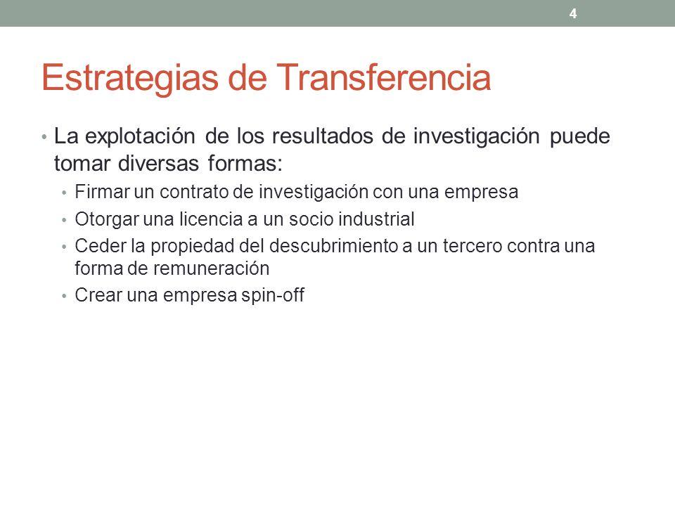 Estrategias de Transferencia La explotación de los resultados de investigación puede tomar diversas formas: Firmar un contrato de investigación con un