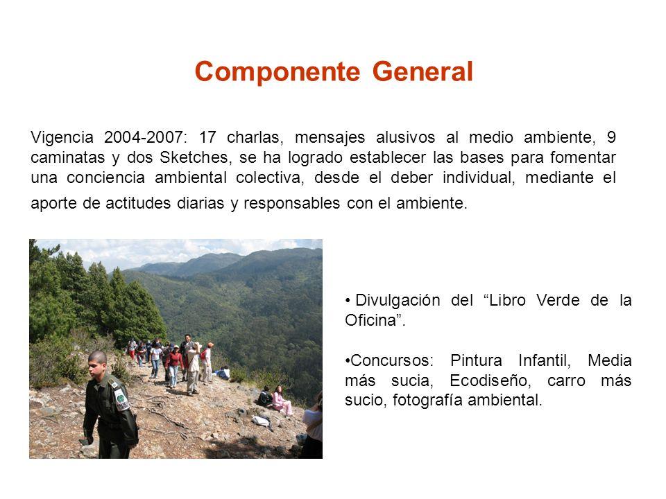 Componente General Vigencia 2004-2007: 17 charlas, mensajes alusivos al medio ambiente, 9 caminatas y dos Sketches, se ha logrado establecer las bases