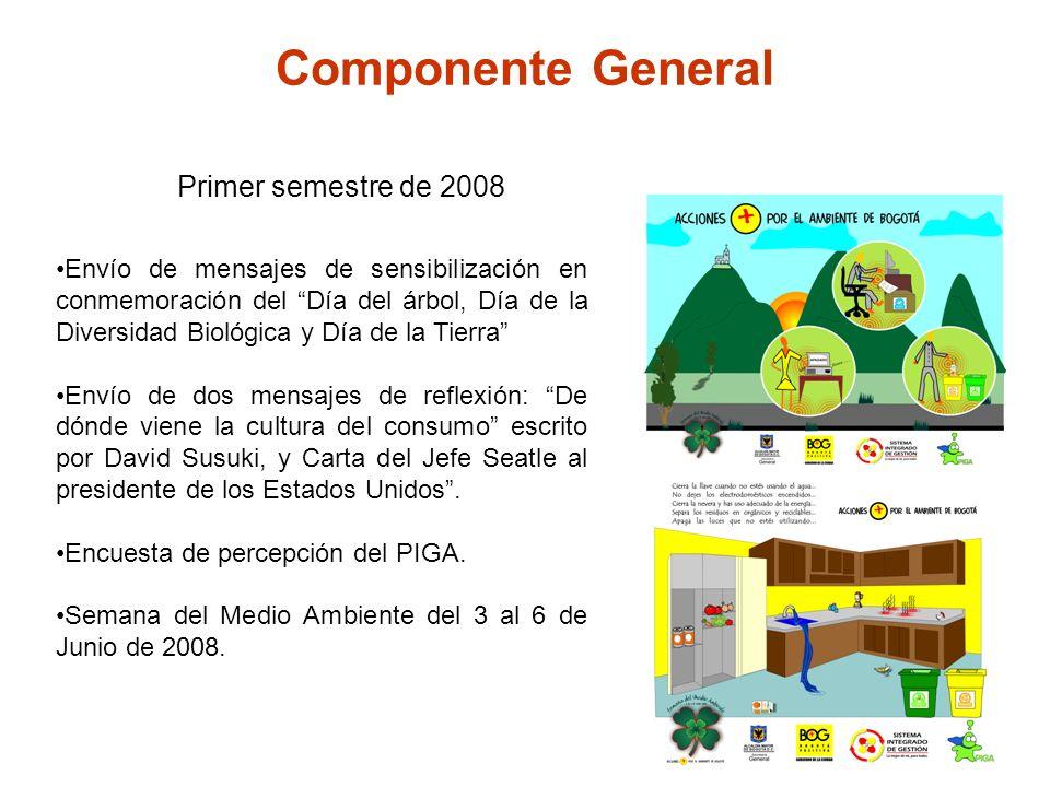 Componente General Primer semestre de 2008 Envío de mensajes de sensibilización en conmemoración del Día del árbol, Día de la Diversidad Biológica y D