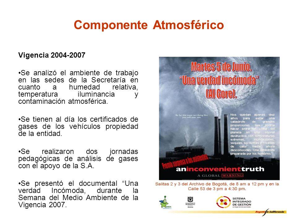 Componente Atmosférico Vigencia 2004-2007 Se analizó el ambiente de trabajo en las sedes de la Secretaría en cuanto a humedad relativa, temperatura il