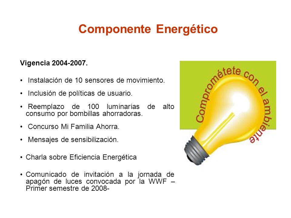 Componente Energético Vigencia 2004-2007. Instalación de 10 sensores de movimiento. Inclusión de políticas de usuario. Reemplazo de 100 luminarias de