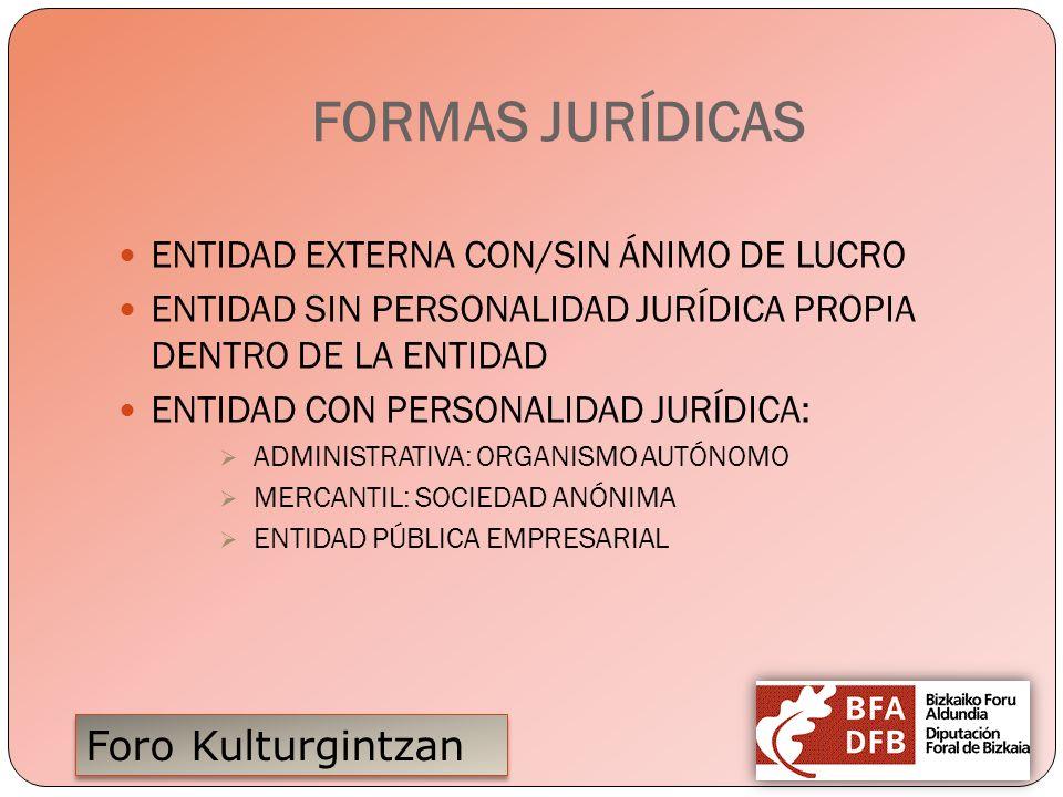 Foro Kulturgintzan FORMAS JURÍDICAS ENTIDAD EXTERNA CON/SIN ÁNIMO DE LUCRO ENTIDAD SIN PERSONALIDAD JURÍDICA PROPIA DENTRO DE LA ENTIDAD ENTIDAD CON P