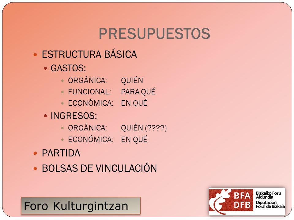 Foro Kulturgintzan ASPECTOS RELACIONADOS CON I.V.A.