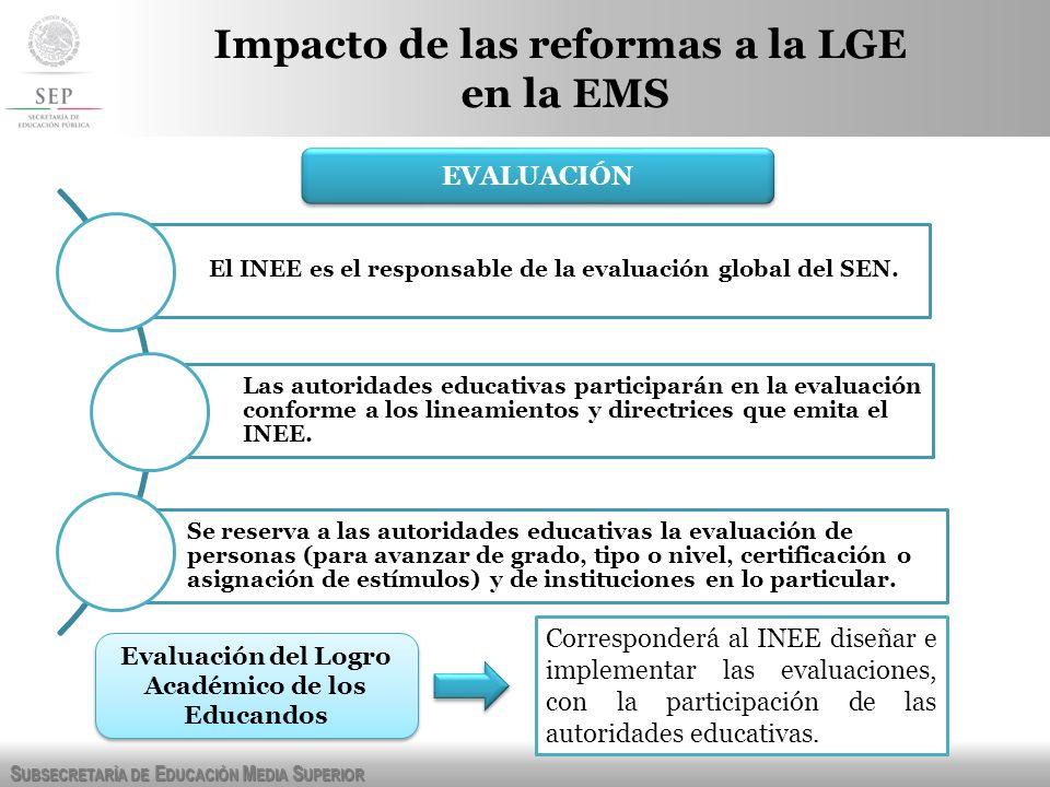 S UBSECRETARÍA DE E DUCACIÓN M EDIA S UPERIOR Impacto de las reformas a la LGE en la EMS El INEE es el responsable de la evaluación global del SEN. La