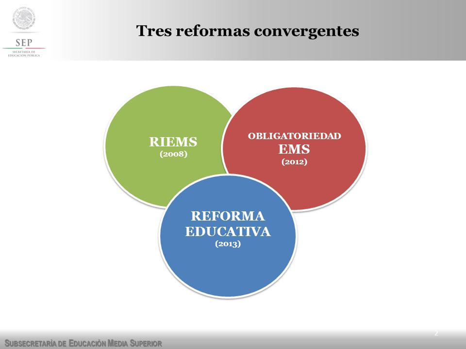 S UBSECRETARÍA DE E DUCACIÓN M EDIA S UPERIOR Tres reformas convergentes 2 RIEMS (2008) RIEMS (2008) OBLIGATORIEDAD EMS (2012) OBLIGATORIEDAD EMS (201