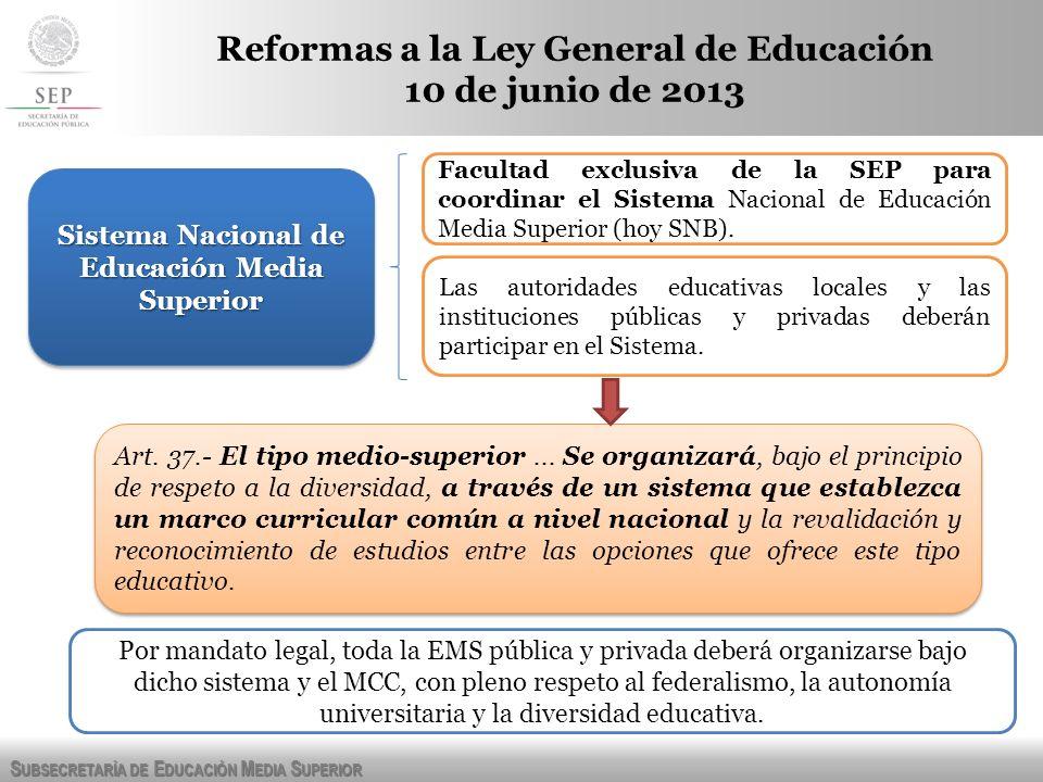 S UBSECRETARÍA DE E DUCACIÓN M EDIA S UPERIOR Reformas a la Ley General de Educación 10 de junio de 2013 Sistema Nacional de Educación Media Superior