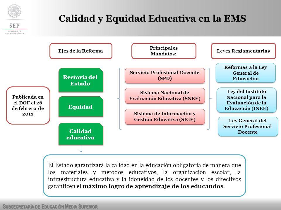 S UBSECRETARÍA DE E DUCACIÓN M EDIA S UPERIOR Ámbitos de las reformas a la LGE en la EMS EMS Calidad Gratuidad de la educación pública Evaluación Gestión escolar SIGE Alimentación saludable