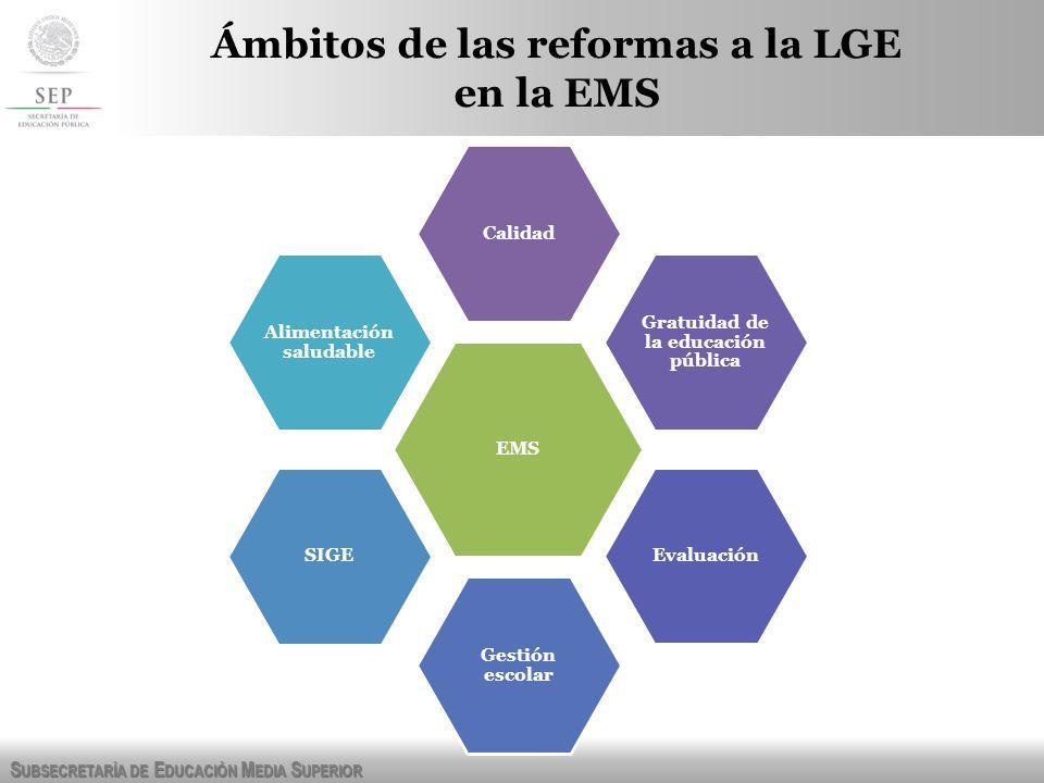 S UBSECRETARÍA DE E DUCACIÓN M EDIA S UPERIOR Ámbitos de las reformas a la LGE en la EMS EMS Calidad Gratuidad de la educación pública Evaluación Gest
