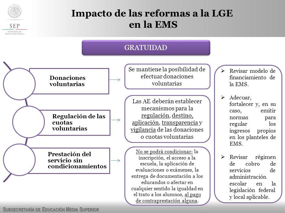 S UBSECRETARÍA DE E DUCACIÓN M EDIA S UPERIOR Impacto de las reformas a la LGE en la EMS Donaciones voluntarias Regulación de las cuotas voluntarias P