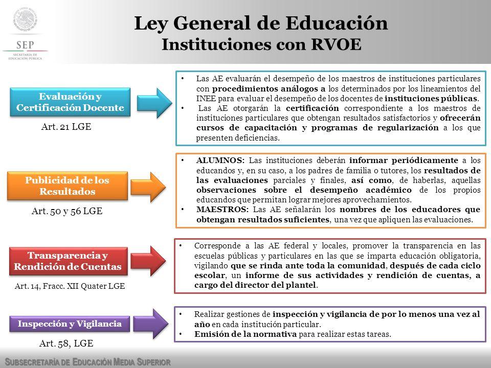 S UBSECRETARÍA DE E DUCACIÓN M EDIA S UPERIOR Impacto de las reformas a la LGE en la EMS El INEE es el responsable de la evaluación global del SEN.