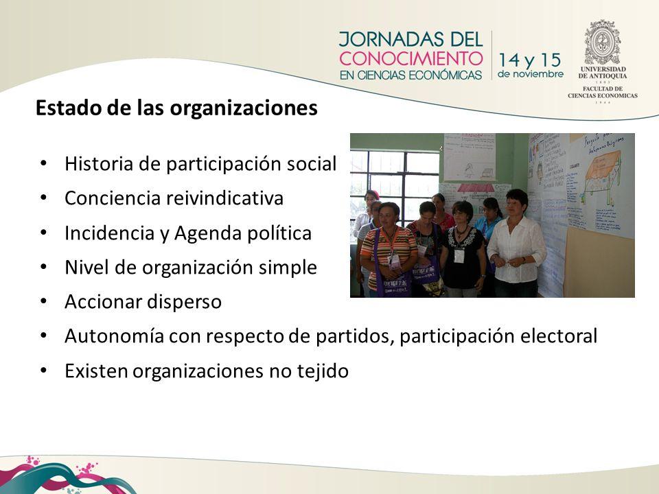Estado de las organizaciones Historia de participación social Conciencia reivindicativa Incidencia y Agenda política Nivel de organización simple Acci