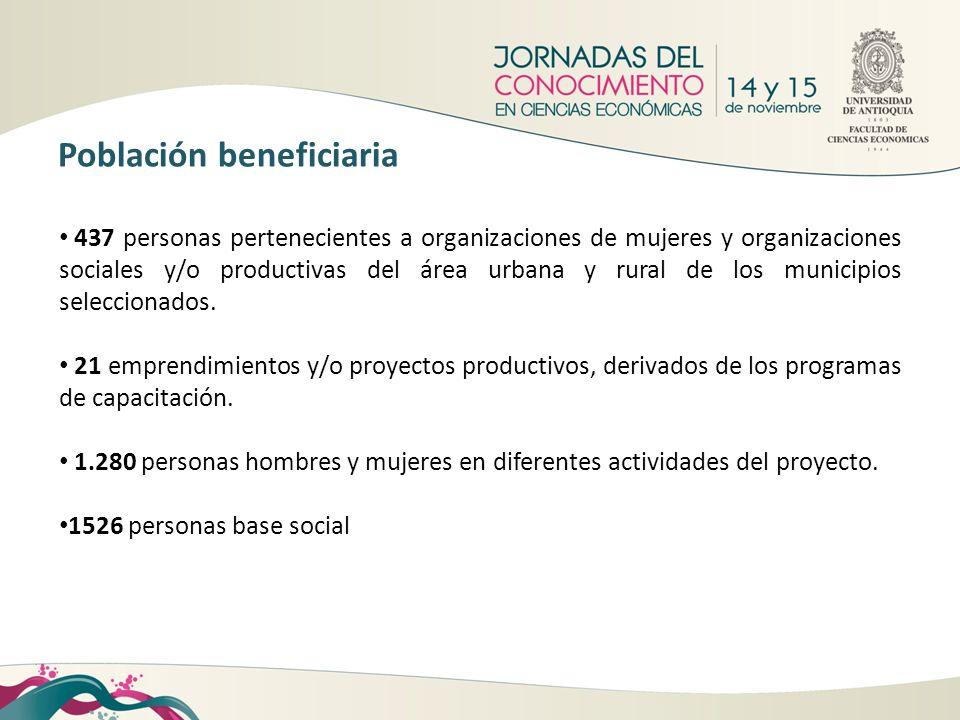 437 personas pertenecientes a organizaciones de mujeres y organizaciones sociales y/o productivas del área urbana y rural de los municipios selecciona