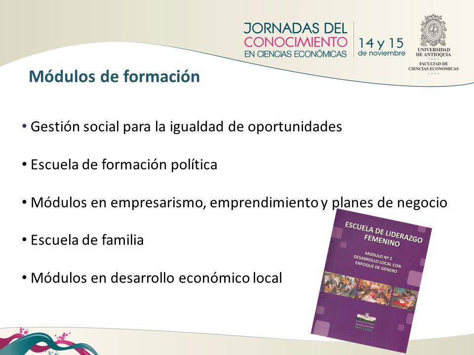 Gestión social para la igualdad de oportunidades Escuela de formación política Módulos en empresarismo, emprendimiento y planes de negocio Escuela de