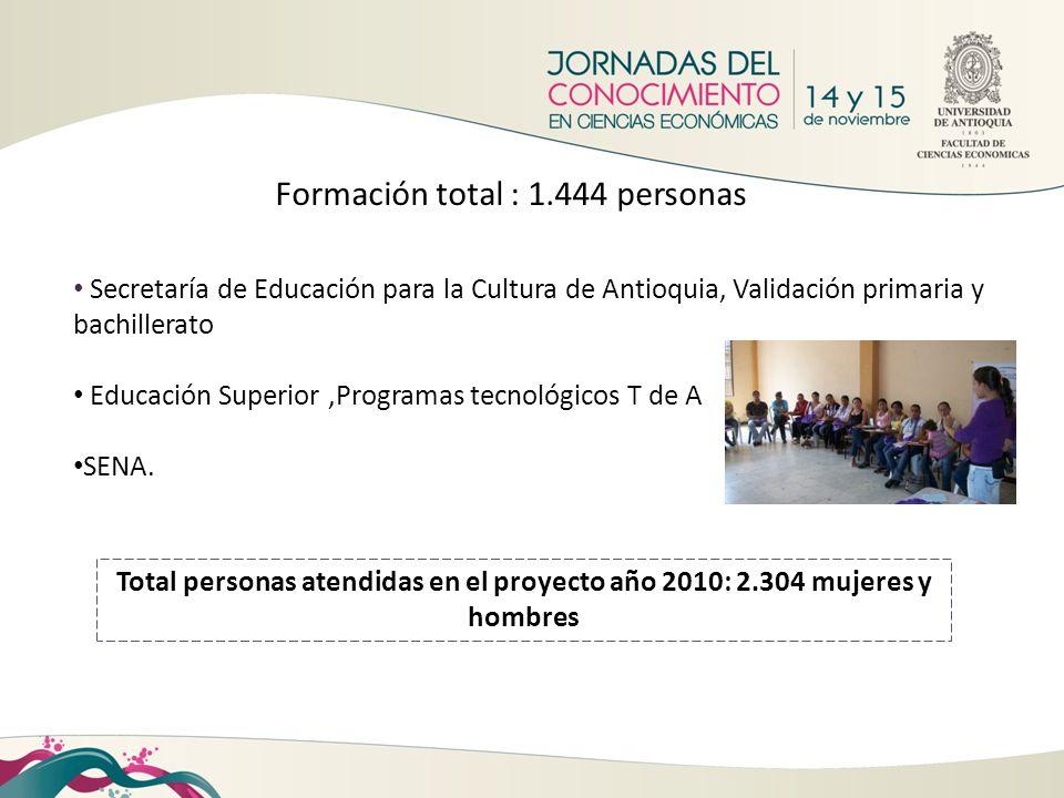 Formación total : 1.444 personas Secretaría de Educación para la Cultura de Antioquia, Validación primaria y bachillerato Educación Superior,Programas