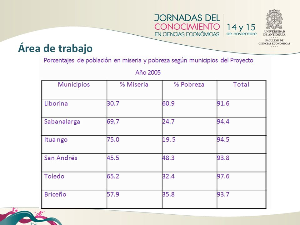 437 personas pertenecientes a organizaciones de mujeres y organizaciones sociales y/o productivas del área urbana y rural de los municipios seleccionados.