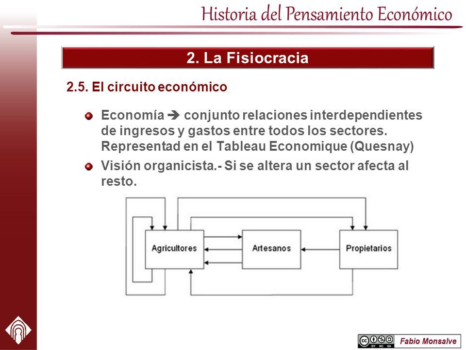 2. La Fisiocracia Economía conjunto relaciones interdependientes de ingresos y gastos entre todos los sectores. Representad en el Tableau Economique (