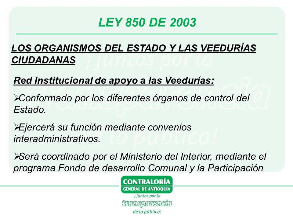 LEY 850 DE 2003 LOS ORGANISMOS DEL ESTADO Y LAS VEEDURÍAS CIUDADANAS Red Institucional de apoyo a las Veedurías: Conformado por los diferentes órganos de control del Estado.