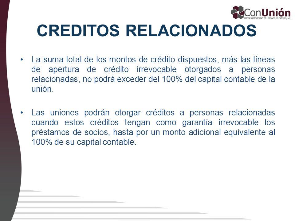 CREDITOS RELACIONADOS La suma total de los montos de crédito dispuestos, más las líneas de apertura de crédito irrevocable otorgados a personas relaci