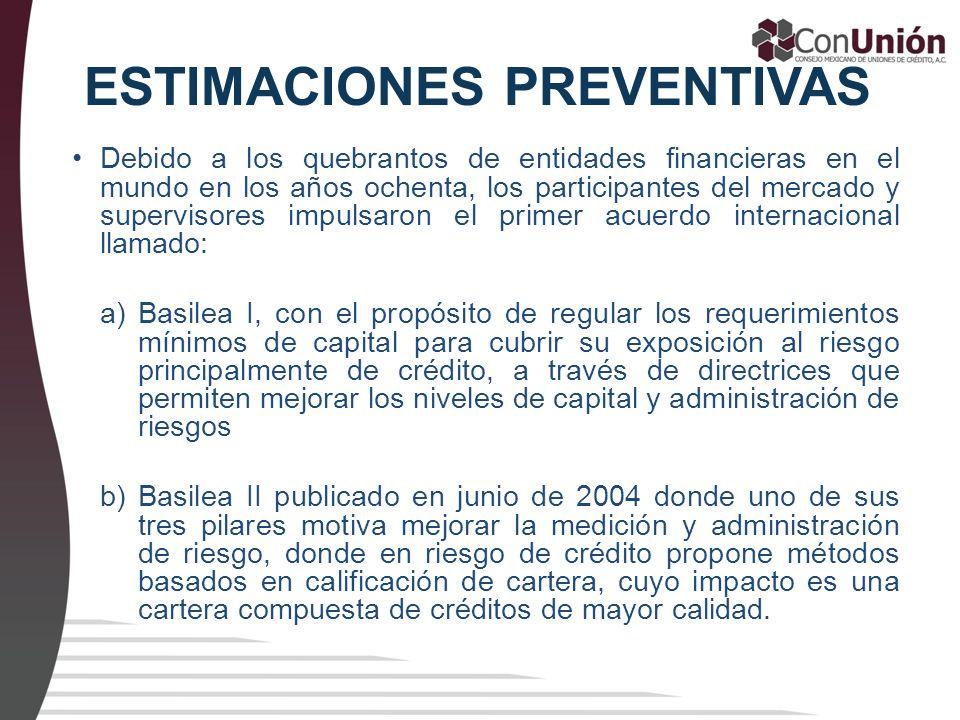 ESTIMACIONES PREVENTIVAS Debido a los quebrantos de entidades financieras en el mundo en los años ochenta, los participantes del mercado y supervisore