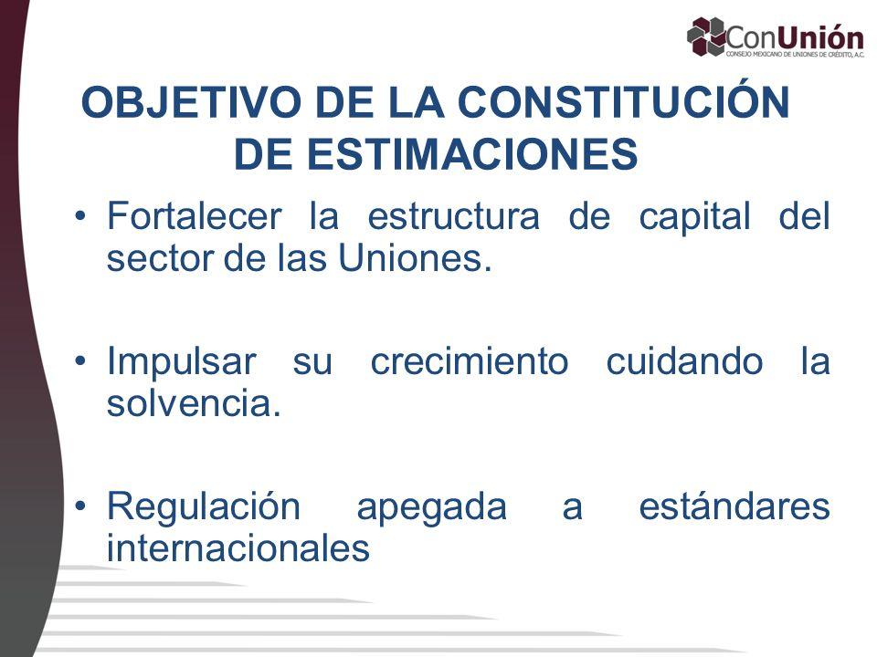 OBJETIVO DE LA CONSTITUCIÓN DE ESTIMACIONES Fortalecer la estructura de capital del sector de las Uniones. Impulsar su crecimiento cuidando la solvenc