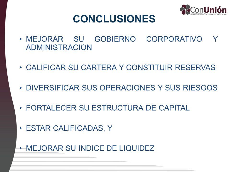 CONCLUSIONES MEJORAR SU GOBIERNO CORPORATIVO Y ADMINISTRACION CALIFICAR SU CARTERA Y CONSTITUIR RESERVAS DIVERSIFICAR SUS OPERACIONES Y SUS RIESGOS FO