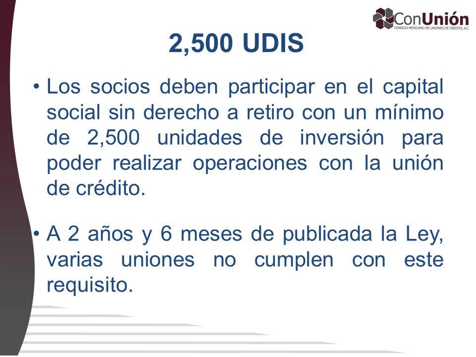 2,500 UDIS Los socios deben participar en el capital social sin derecho a retiro con un mínimo de 2,500 unidades de inversión para poder realizar oper