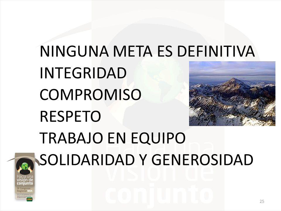 NINGUNA META ES DEFINITIVA INTEGRIDAD COMPROMISO RESPETO TRABAJO EN EQUIPO SOLIDARIDAD Y GENEROSIDAD 25