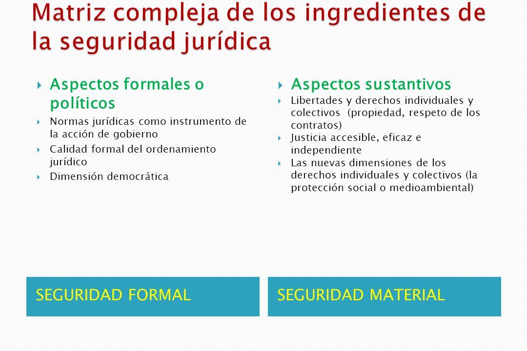 SEGURIDAD FORMALSEGURIDAD MATERIAL Aspectos formales o políticos Normas jurídicas como instrumento de la acción de gobierno Calidad formal del ordenam
