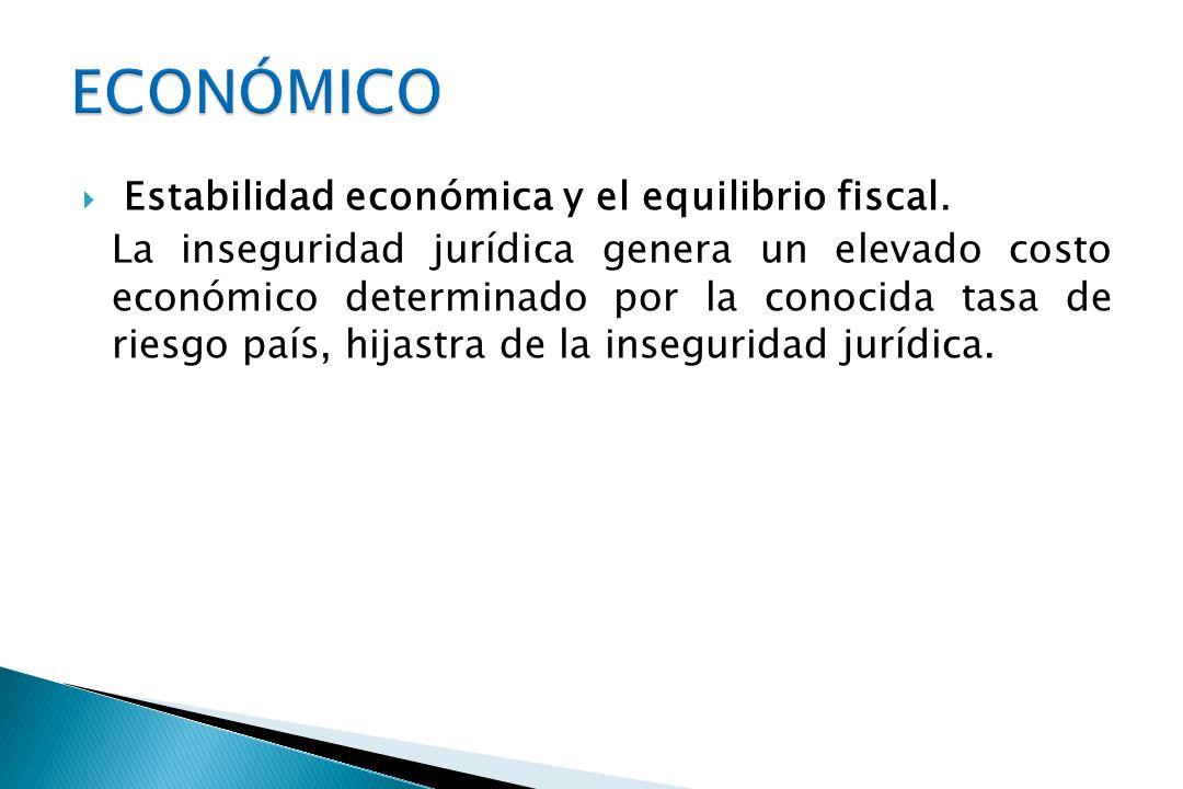 Estabilidad económica y el equilibrio fiscal. La inseguridad jurídica genera un elevado costo económico determinado por la conocida tasa de riesgo paí