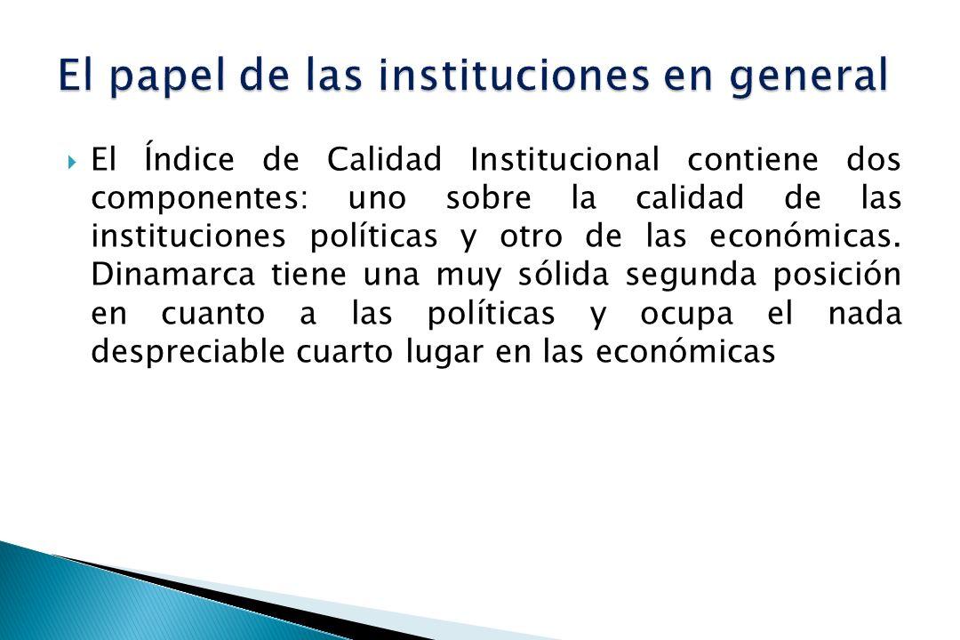 El Índice de Calidad Institucional contiene dos componentes: uno sobre la calidad de las instituciones políticas y otro de las económicas. Dinamarca t