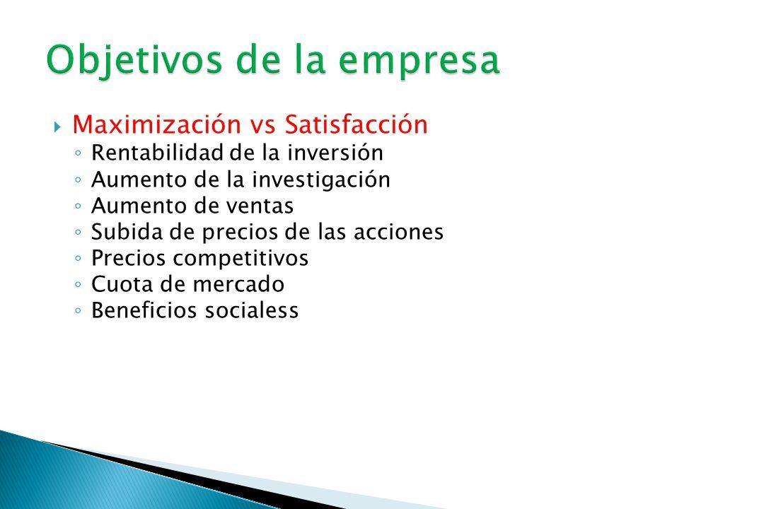 Maximización vs Satisfacción Rentabilidad de la inversión Aumento de la investigación Aumento de ventas Subida de precios de las acciones Precios competitivos Cuota de mercado Beneficios socialess