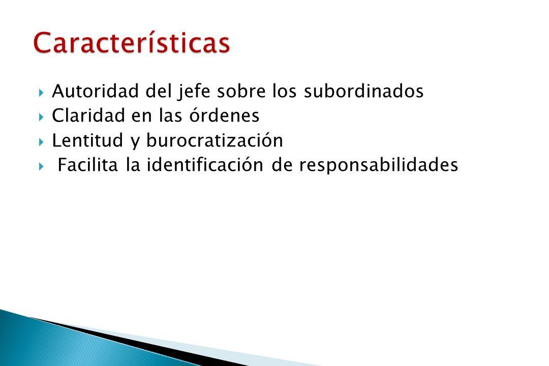 Autoridad del jefe sobre los subordinados Claridad en las órdenes Lentitud y burocratización Facilita la identificación de responsabilidades